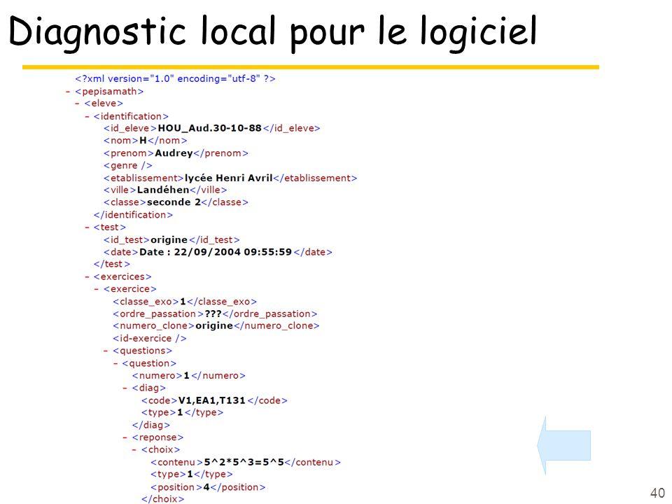Diagnostic local pour le logiciel