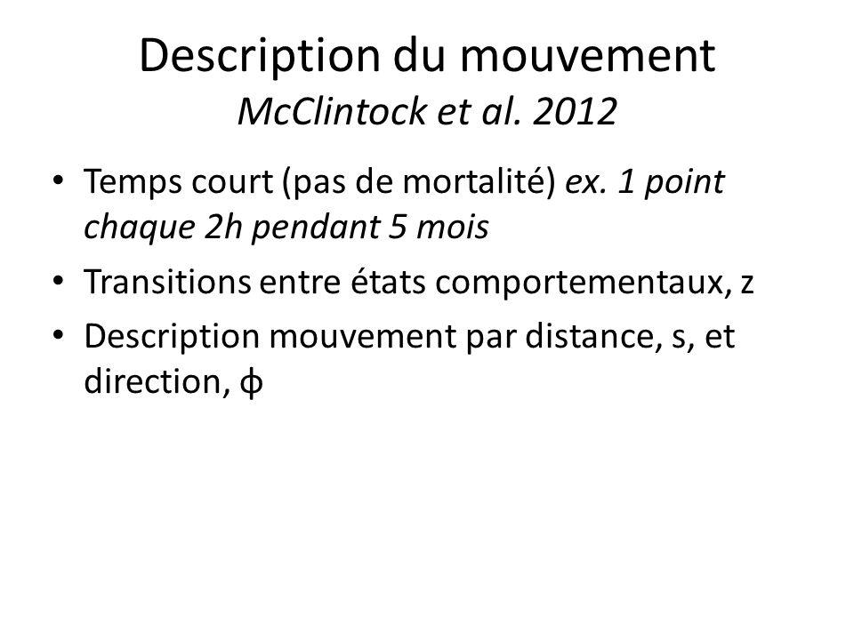 Description du mouvement McClintock et al. 2012