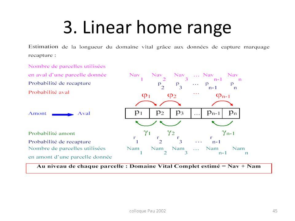 3. Linear home range colloque Pau 2002