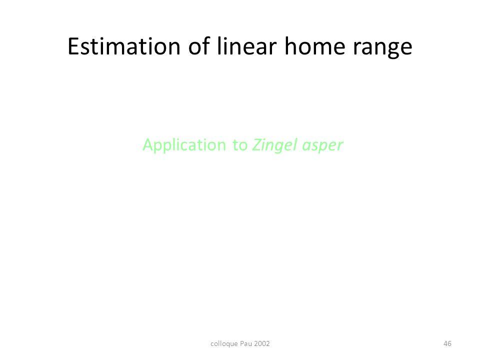 Estimation of linear home range Application to Zingel asper