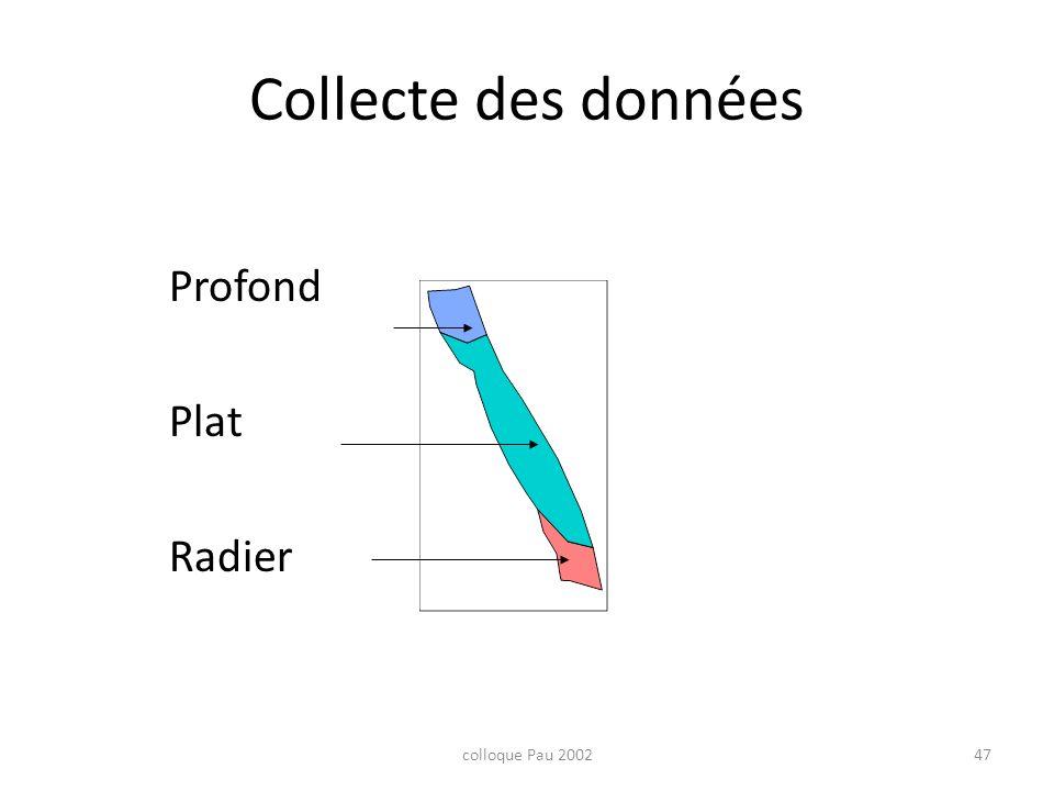Collecte des données Profond Plat Radier 340 m 25 à 40 m