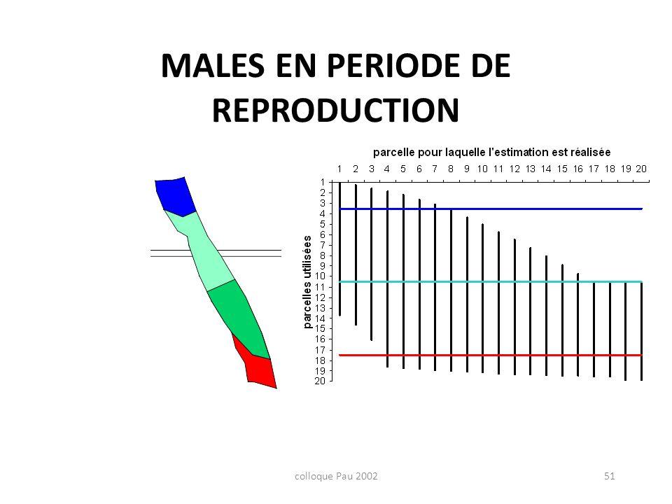 MALES EN PERIODE DE REPRODUCTION