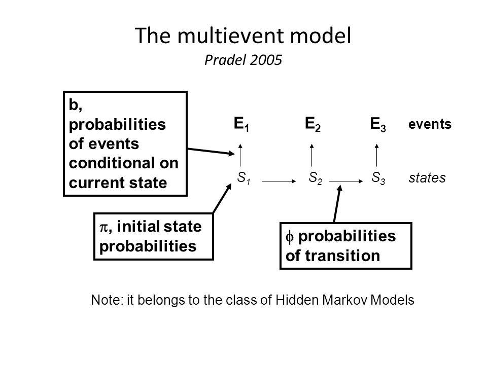The multievent model Pradel 2005