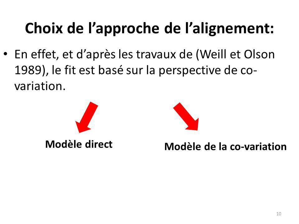 Choix de l'approche de l'alignement:
