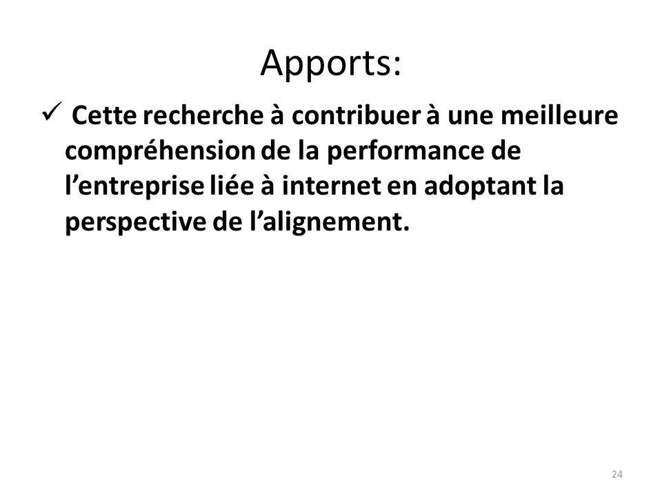 Apports: