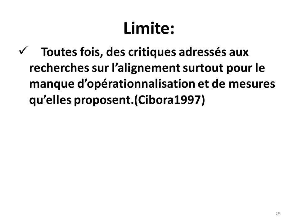 Limite: