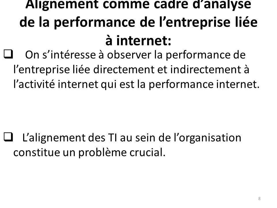 Alignement comme cadre d'analyse de la performance de l'entreprise liée à internet:
