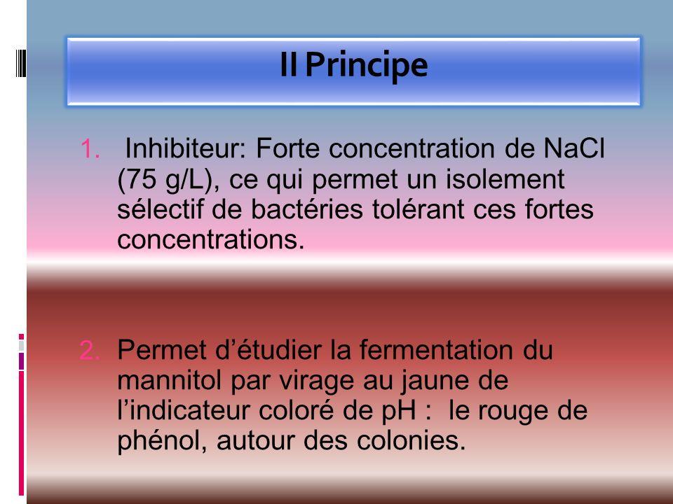 II Principe Inhibiteur: Forte concentration de NaCl (75 g/L), ce qui permet un isolement sélectif de bactéries tolérant ces fortes concentrations.