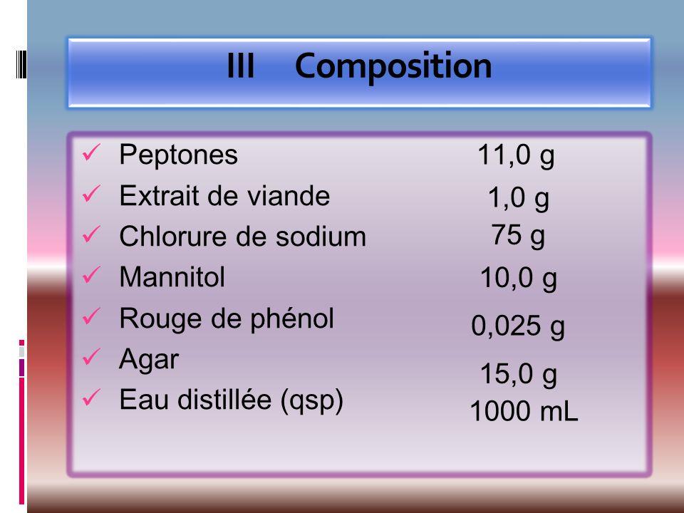III Composition Peptones 11,0 g Extrait de viande Chlorure de sodium