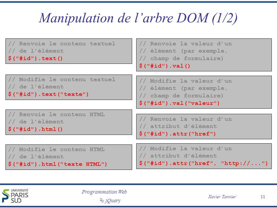 Manipulation de l'arbre DOM (1/2)