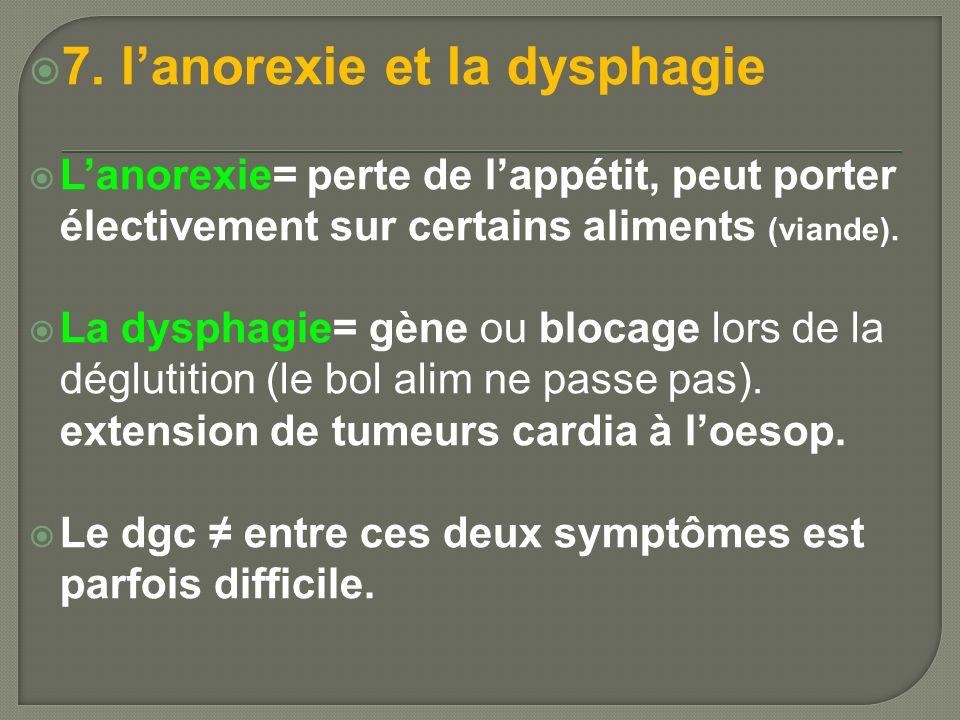 7. l'anorexie et la dysphagie
