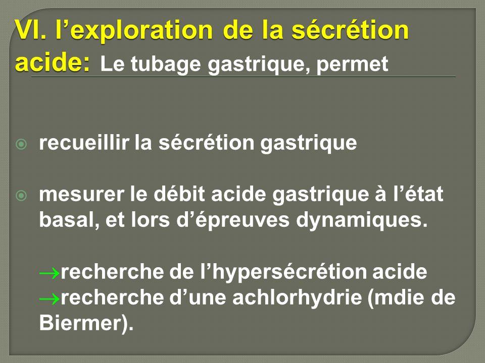 VI. l'exploration de la sécrétion acide: Le tubage gastrique, permet