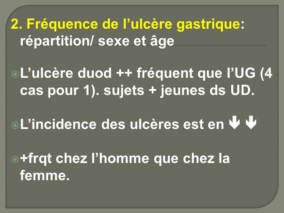 2. Fréquence de l'ulcère gastrique: répartition/ sexe et âge