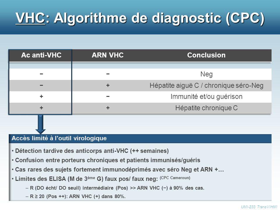 VHC: Algorithme de diagnostic (CPC)