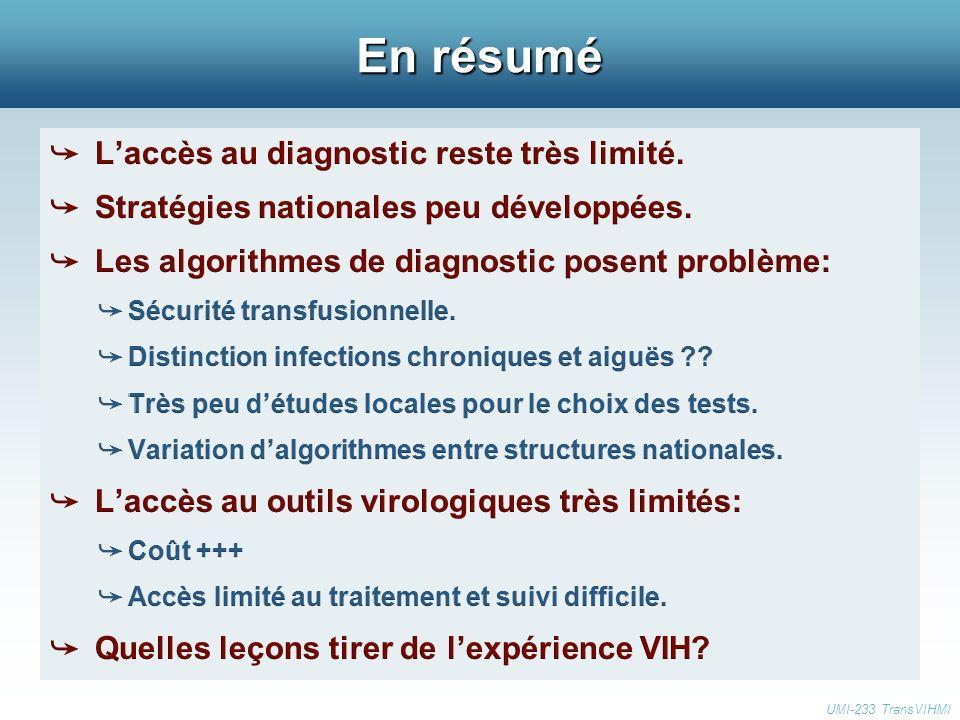En résumé L'accès au diagnostic reste très limité.
