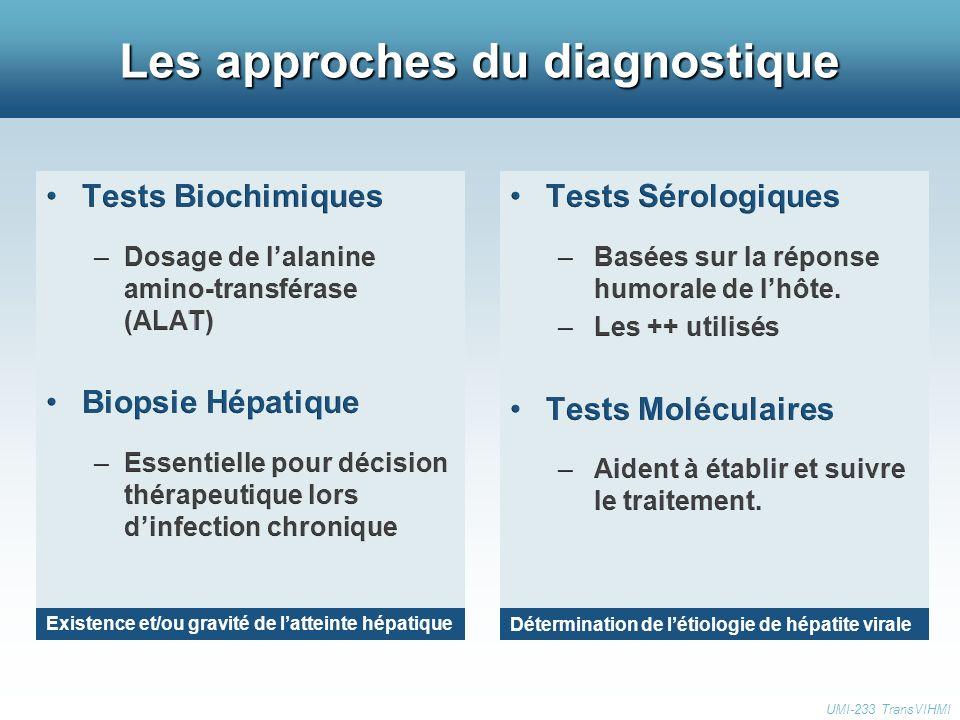 Les approches du diagnostique