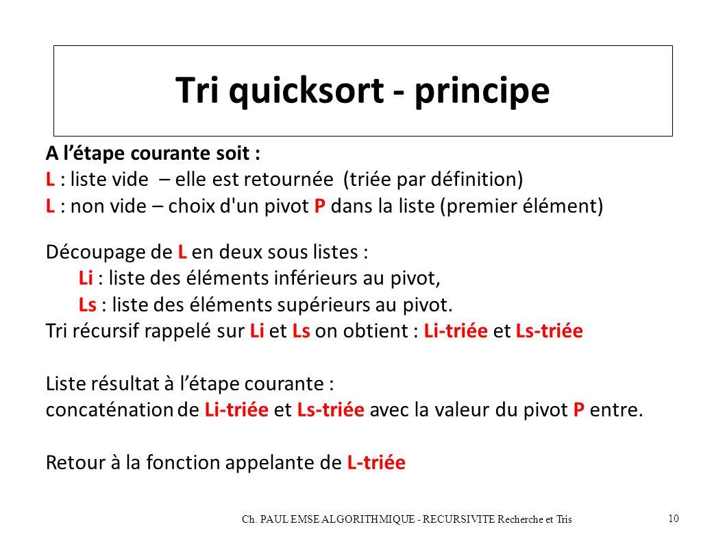 Tri quicksort - principe