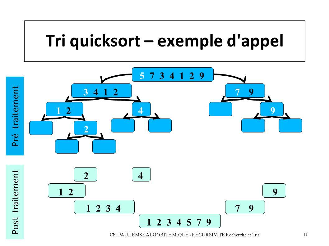 Tri quicksort – exemple d appel