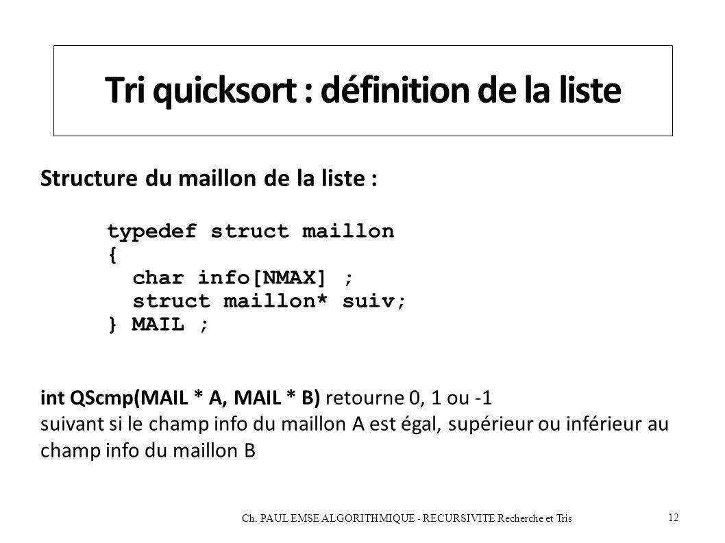 Tri quicksort : définition de la liste