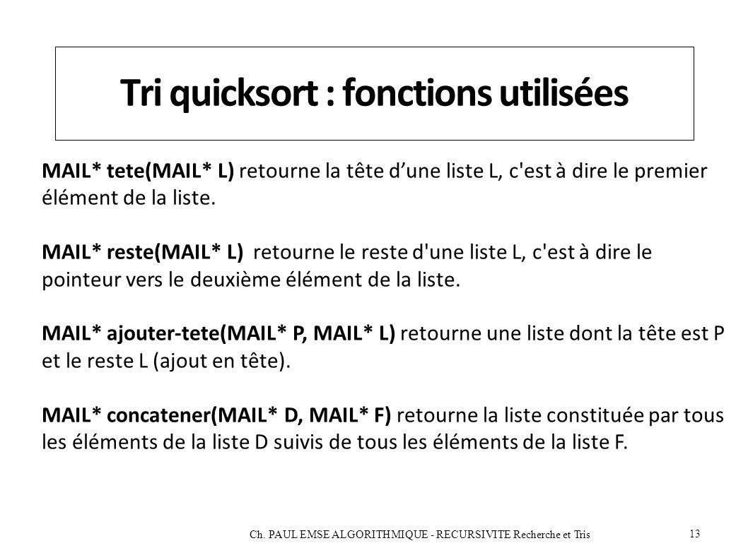 Tri quicksort : fonctions utilisées
