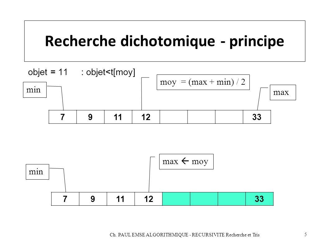 Recherche dichotomique - principe