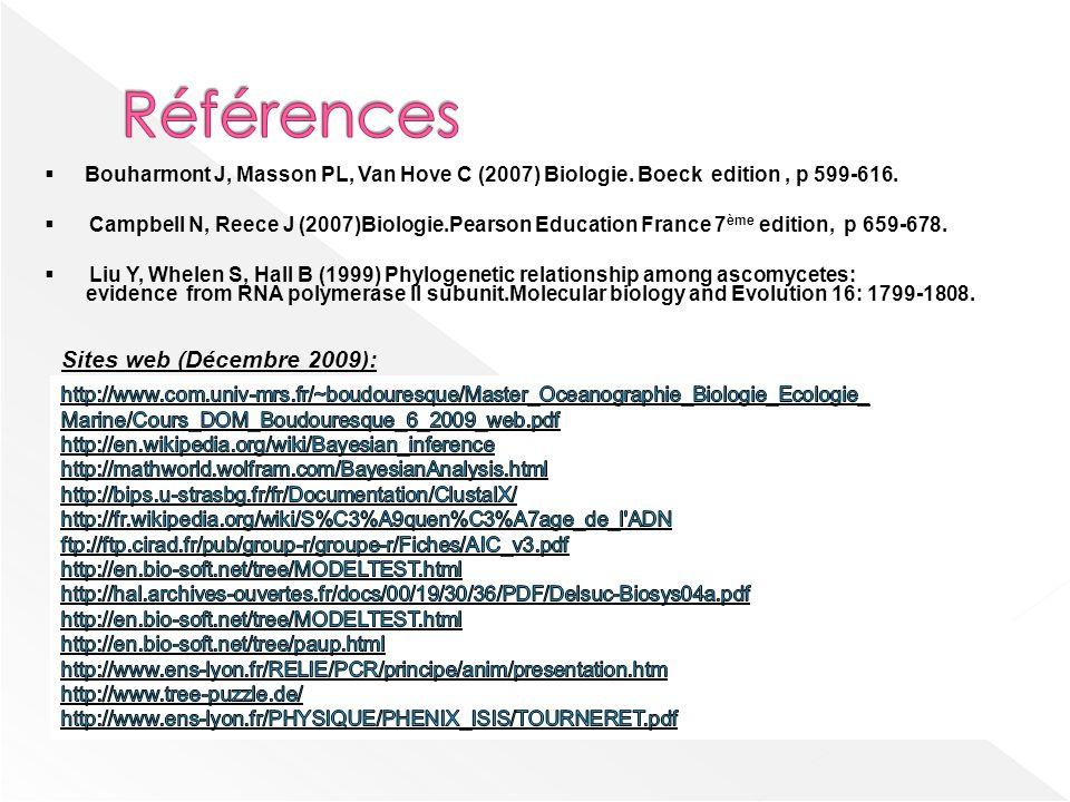 Références Sites web (Décembre 2009):
