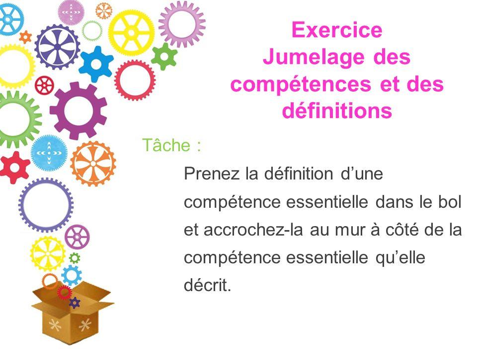 Exercice Jumelage des compétences et des définitions