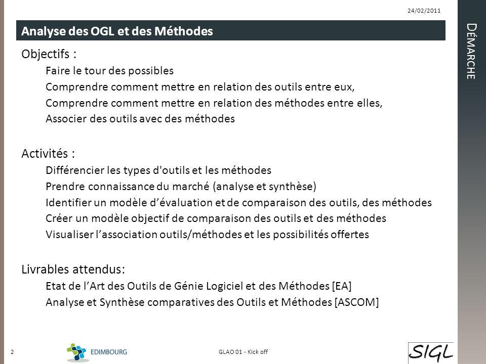 Démarche Analyse des OGL et des Méthodes Objectifs : Activités :