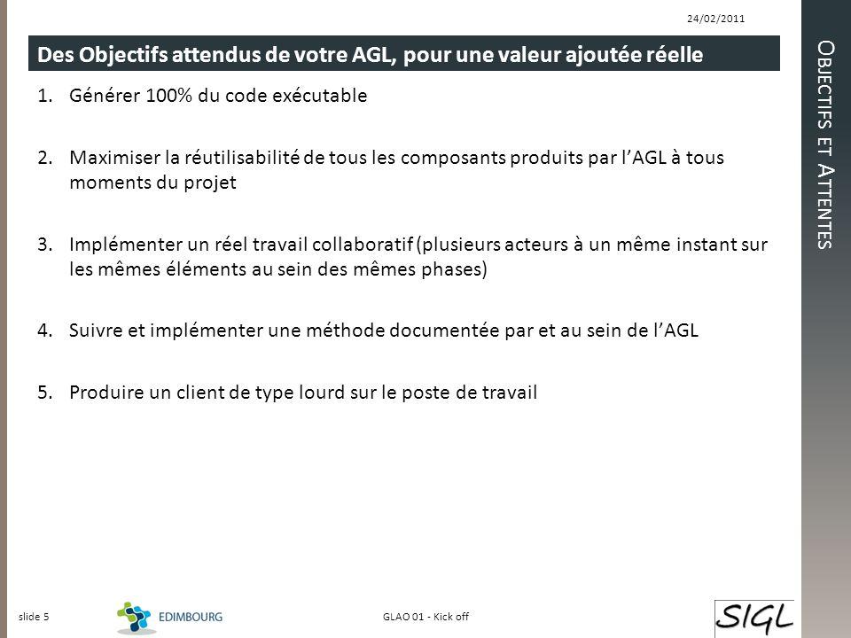 24/02/2011 Des Objectifs attendus de votre AGL, pour une valeur ajoutée réelle. Objectifs et Attentes