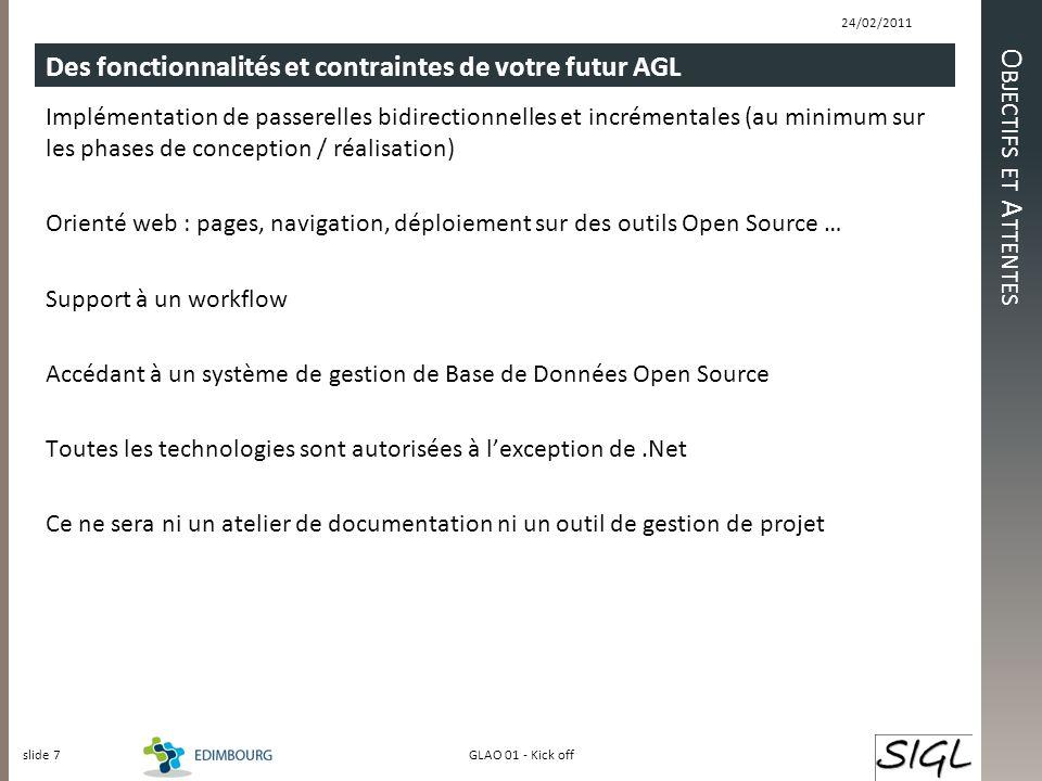 24/02/2011 Des fonctionnalités et contraintes de votre futur AGL. Objectifs et Attentes.
