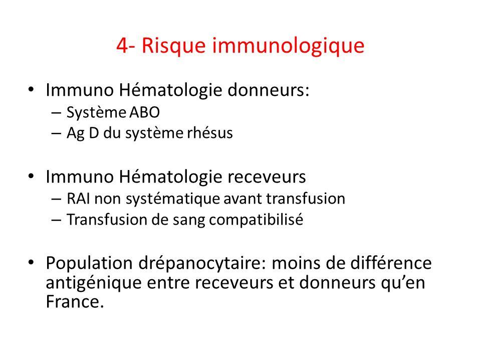 4- Risque immunologique