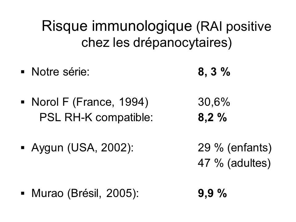 Risque immunologique (RAI positive chez les drépanocytaires)