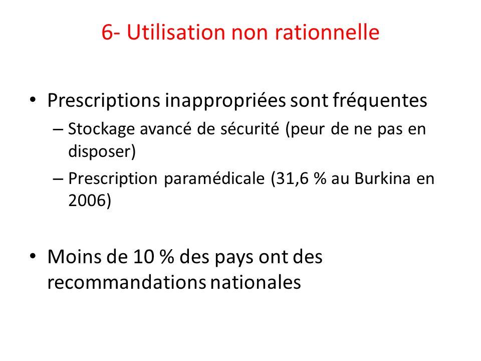 6- Utilisation non rationnelle