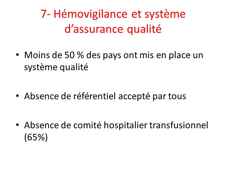 7- Hémovigilance et système d'assurance qualité