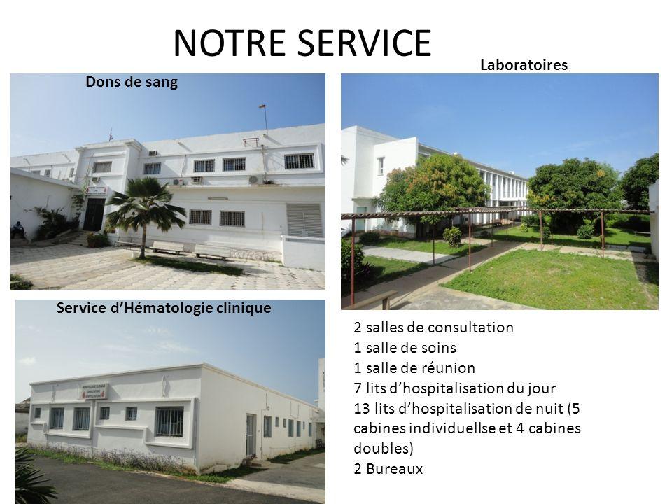 NOTRE SERVICE Laboratoires Dons de sang Service d'Hématologie clinique
