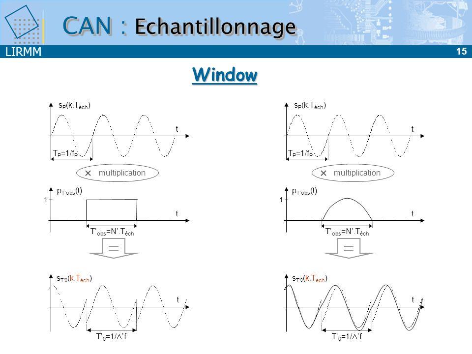CAN : Echantillonnage Window t sP(k.Téch) TP=1/fP t sP(k.Téch) TP=1/fP