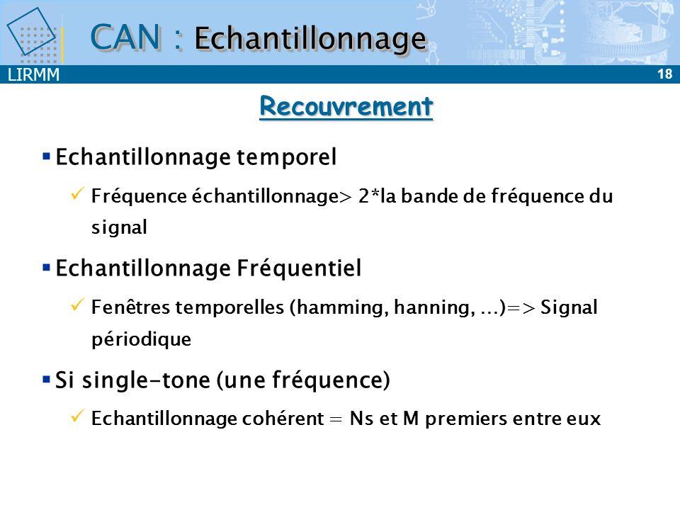 CAN : Echantillonnage Recouvrement Echantillonnage temporel