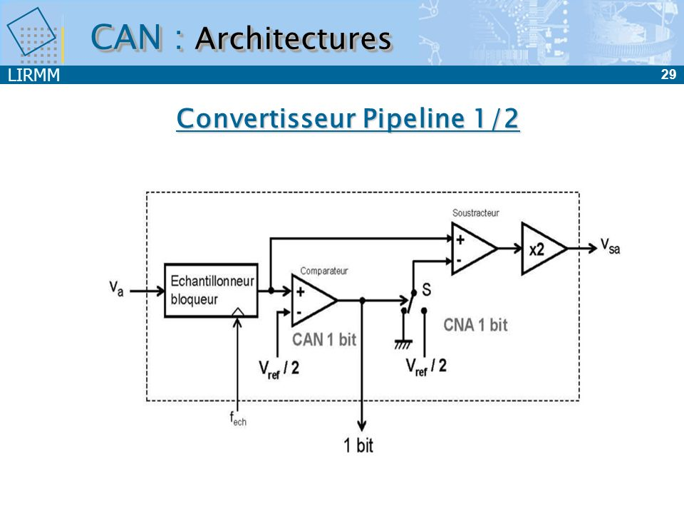 Convertisseur Pipeline 1/2