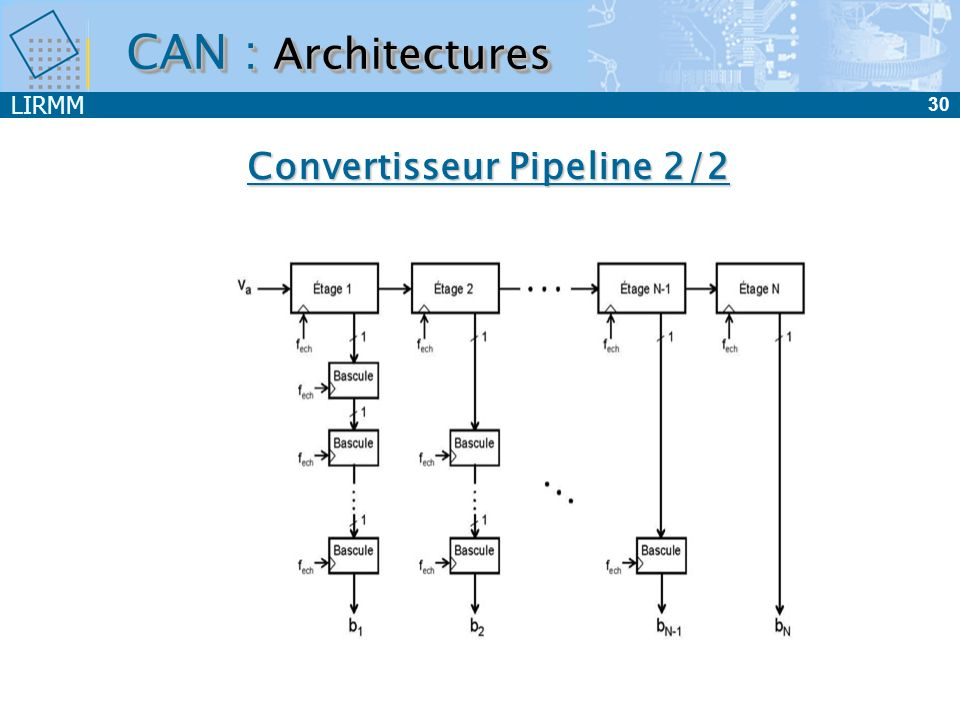 Convertisseur Pipeline 2/2