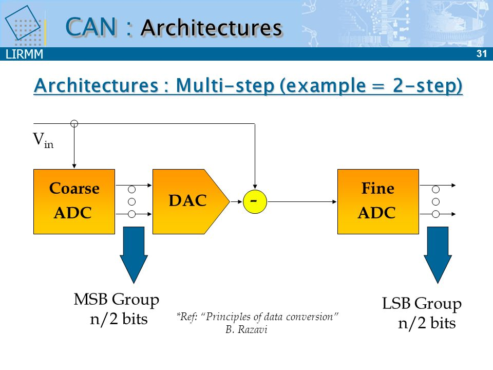 CAN : Architectures - Architectures : Multi-step (example = 2-step)