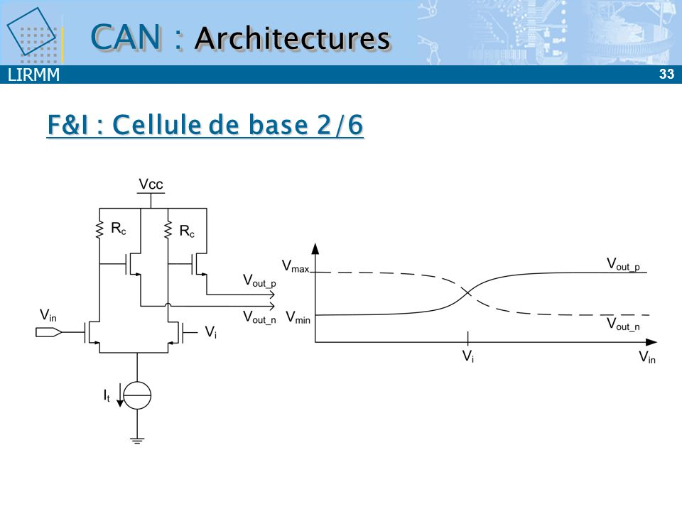 CAN : Architectures F&I : Cellule de base 2/6