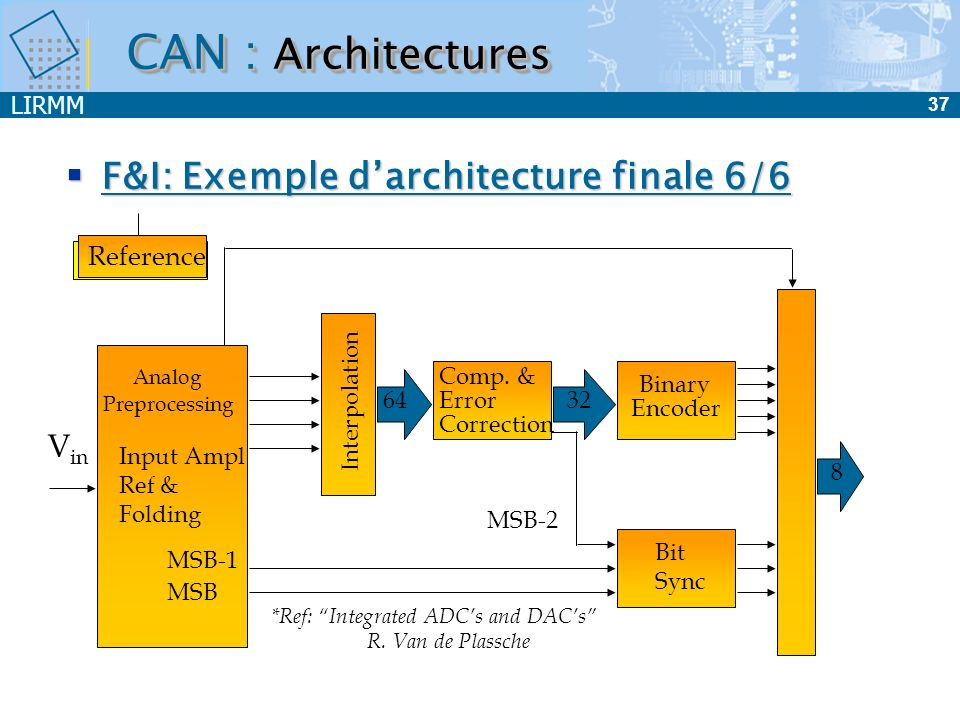 CAN : Architectures F&I: Exemple d'architecture finale 6/6 Vin
