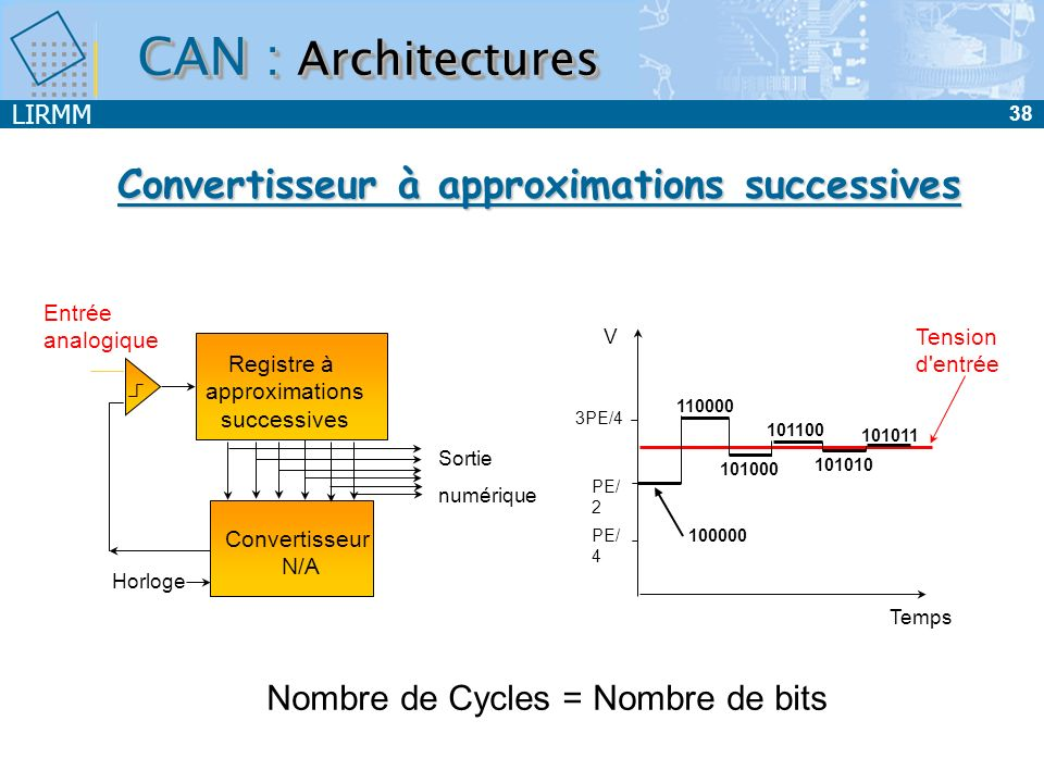 Convertisseur à approximations successives
