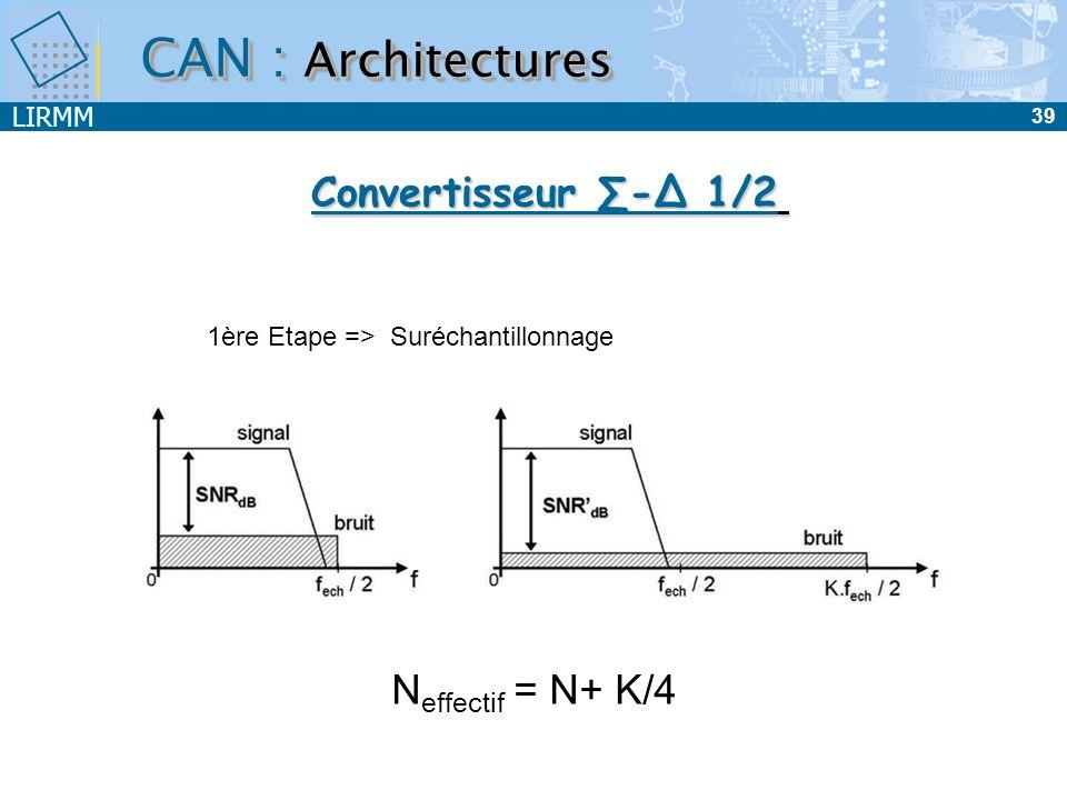 CAN : Architectures Convertisseur ∑-∆ 1/2 Neffectif = N+ K/4