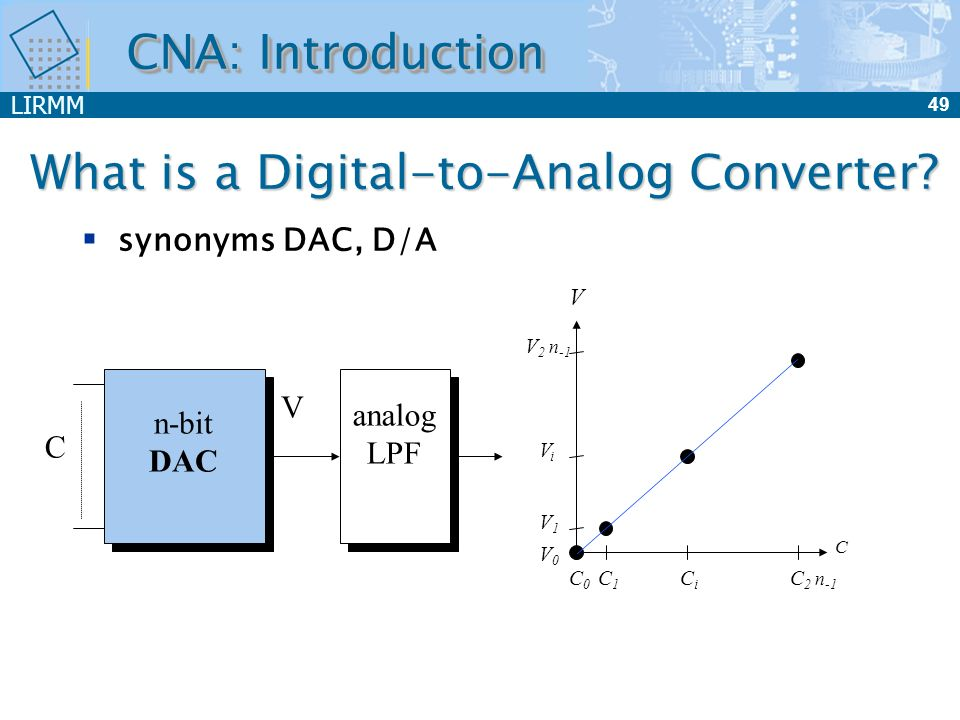 What is a Digital-to-Analog Converter