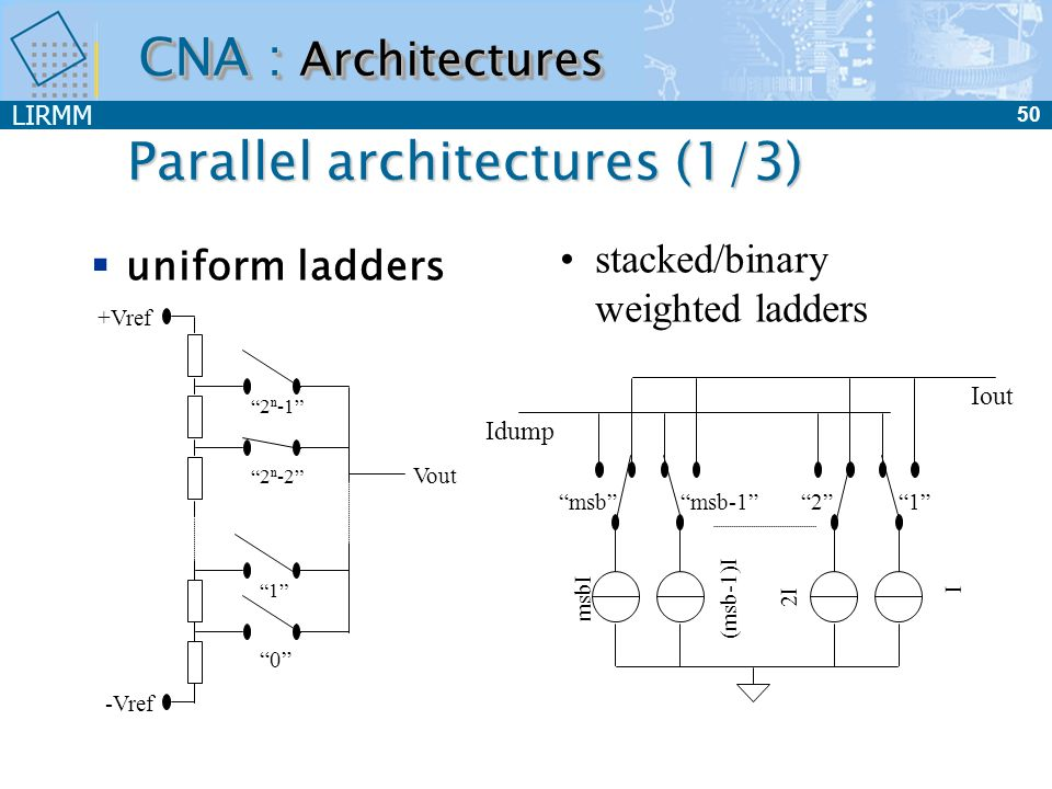 Parallel architectures (1/3)