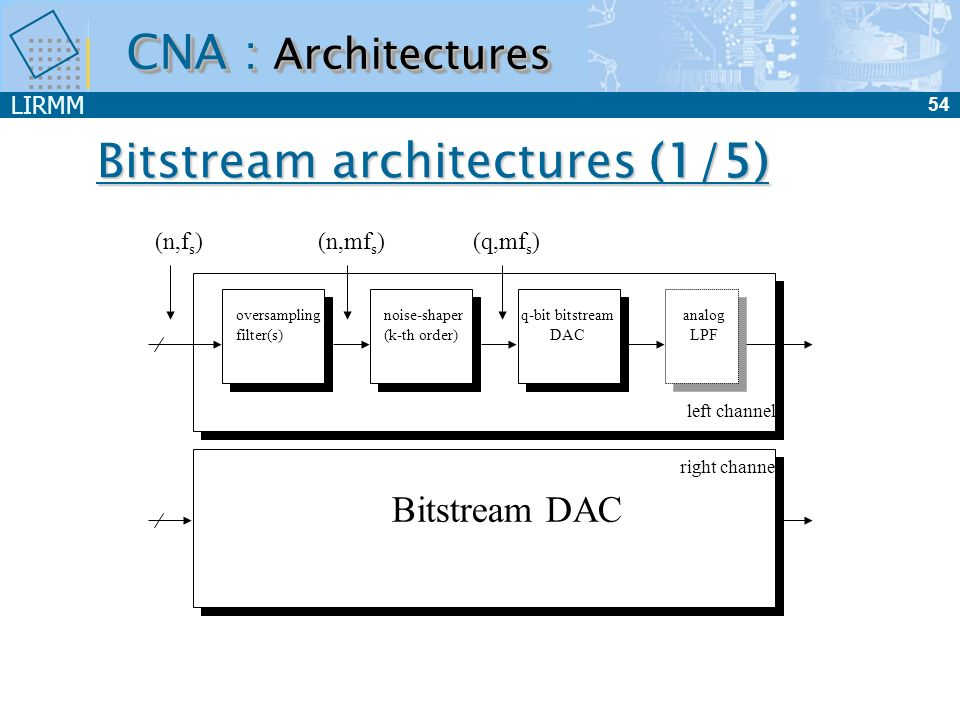 Bitstream architectures (1/5)