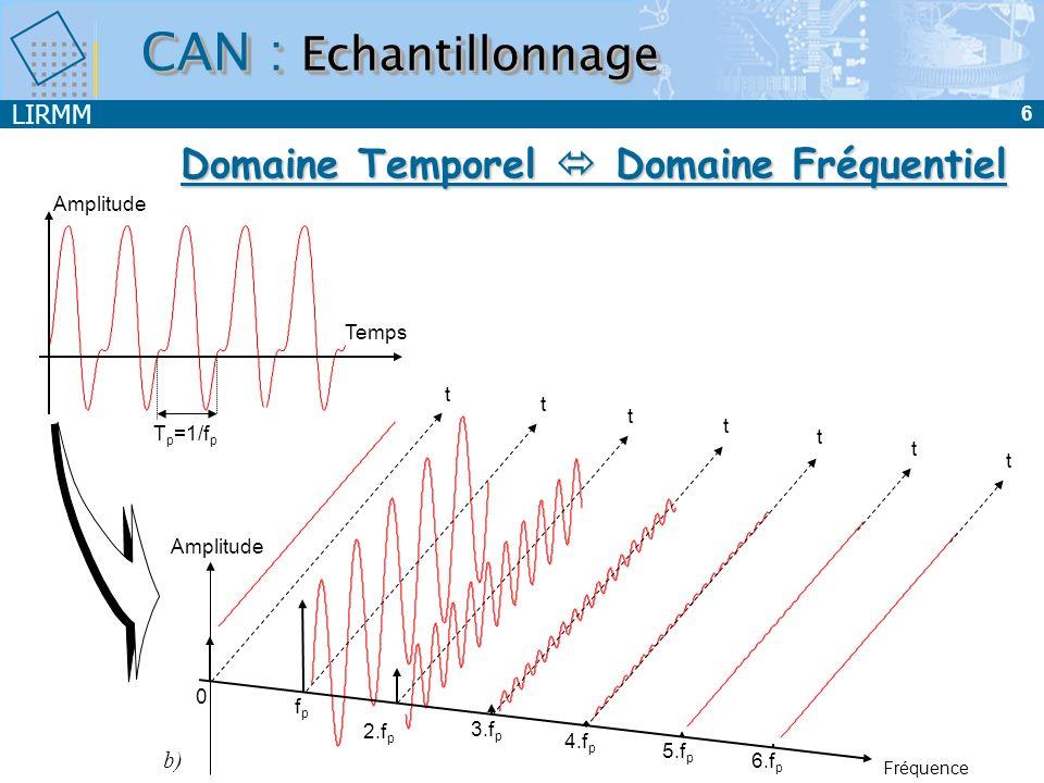 Domaine Temporel  Domaine Fréquentiel