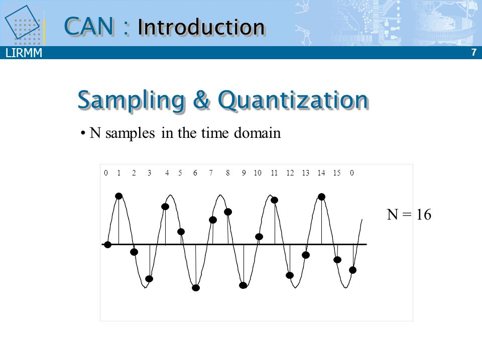 Sampling & Quantization