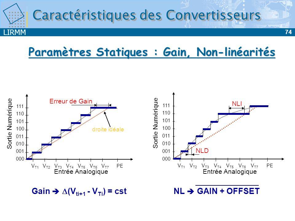 Paramètres Statiques : Gain, Non-linéarités